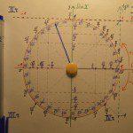 Тригонометр с репетитором по математике