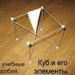 Модель куба и его диагонали