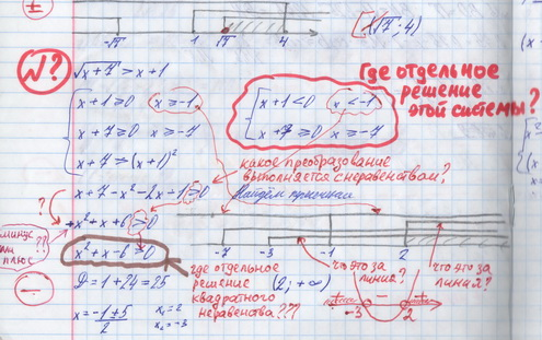 Как репетитор по математике проверяет решение