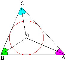 Свойство точки пересечения биссектрис в треугольнике