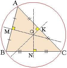 Свойство точки пересечения серединных перпендикуляров в треугольнике