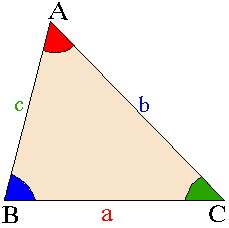 Теорема синусов и косинусов
