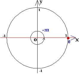 косинус равен_1