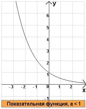 показательная функция_05