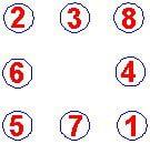 Вариант расстановки чисел от репетитора по математике