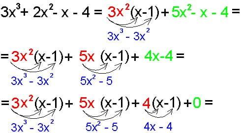 Он-лайн репетитор по математике. Выделение линейного множителя. Шестой этап. .