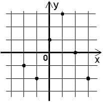 Задания от репетитора по математике с конкурса Кенгуру. №9