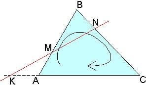 Принцип составления отношений в теореме Менелая. Методики репетитора по математике.