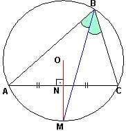 Справочник репетитора по математике. Свойство серединного перпендикуляра