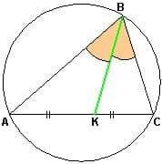 Справочник репетитора по математике. Свойство биссектрисы в треугольнике