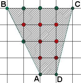 Решение задачи B6 на ЕГЭ по математике. Метод Пика в работе репетитора