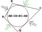 Теорема о вписанной окружности на занятиях с репетитором по математике