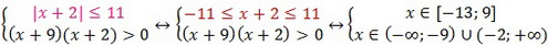 Альтернативное решение задачи С2 с ЕГЭ по математике. Финальная часть.