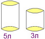Задача по математике про сосуды с турнира Ломоносова