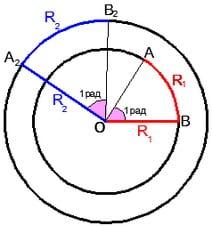 Корректность введения радиана. Методики репетитора по математике.