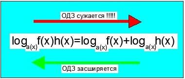 Методичеcкая cхема репетитор по математике