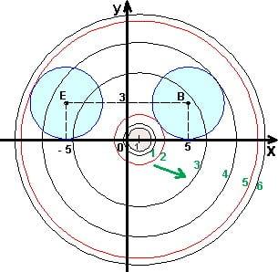 Анализ задачи С5 с ЕГЭ по математике