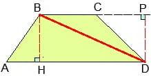 Вывод формулы площади трапеции