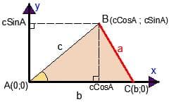 Доказательство теоремы косинусов