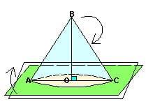 Изображение конуса при повороте плоскости