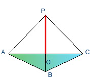 Неправильное изображение пирамиды