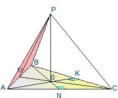 Поднятие вершины пирамиды