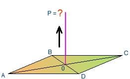 Порядок, в котором репетитор рисует пирамиду