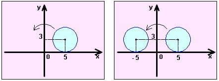 Построение двух окружностей к задаче C5