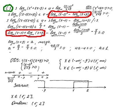 С3 с реального ЕГЭ. Репетитор по математике находит 1 ошибку