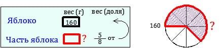 Как репетитор по математике записывает задачу 1-го типа