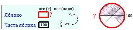 Как репетитор по математике записывает задачу 2-го типа