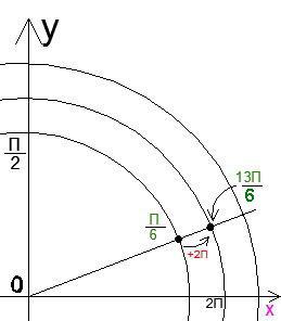 Методика-дорожек-репетитора-по-математике
