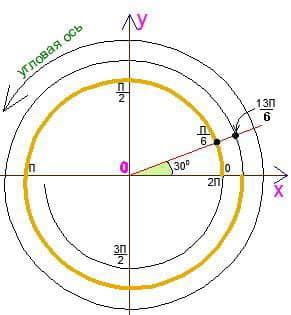 Методика-спирали-репетитора-по-математике