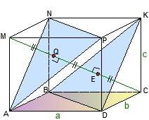 Свойства диагоналей куба