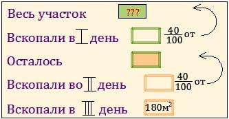 Схема репетитора по математике