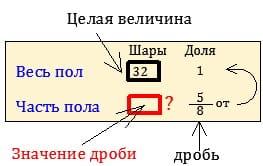 Терминоголия репетитора по математике