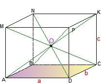 Точка пересечения диагоналей