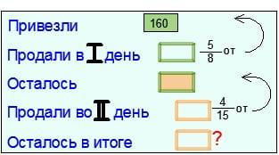 Цветовой прием репетитора по математике
