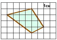 задание B3  для подготовки к ЕГЭ по математике