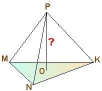 Подготовка к ЕГЭ по математике: тест №1, задача B9