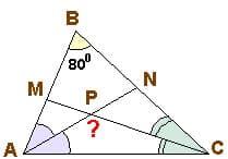 Подготовка к ЕГЭ по математике 2012. Тест . Задача B6