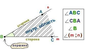 Репетитор по математике вводит обозначения