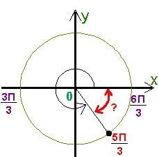 Как репетитор по математике определяет четверть