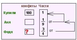 Как репетитор по математике оформляет задачу 2