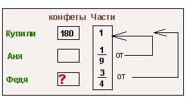 Краткая запись репетитора по математике к задаче 1