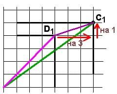 Как репетитор по математике советует отмечать вершины