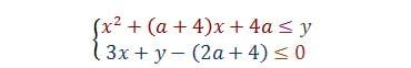 Задание по математике. Cистема неравенств.