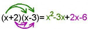 Методики репетитора по математике. Правило фонтанчика