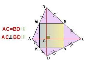 Пример рисунка на квадрат