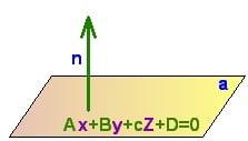 Плоскость, заданная уравнением